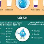 Mua máy lọc nước điện giải chon gia đình loại nào tốt?