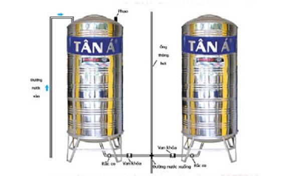Tư vấn cách lắp 2 bồn nước song song tại Nghệ An và Hà Tĩnh