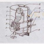 Cách làm bể lọc áp lực trong xử lý nước cấp như thế nào hiệu quả nhất